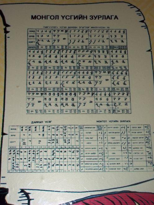 Traditional Mongolian script.