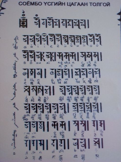 The Soyombo alphabet.